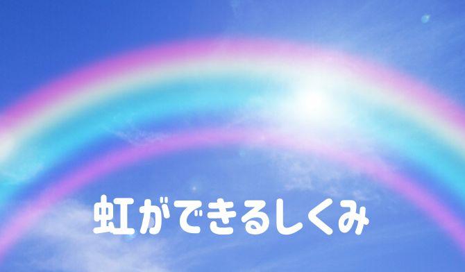 虹ができる仕組み なぜ